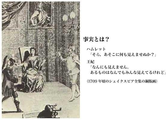 ハムレット(事実とは)