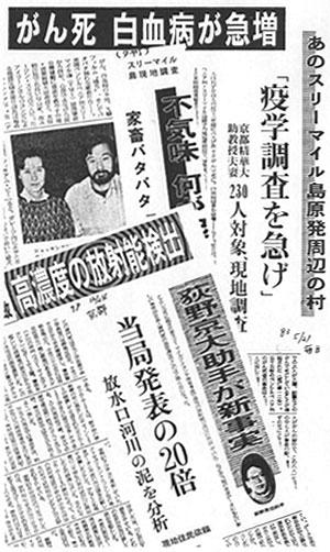 新聞記事のコピー